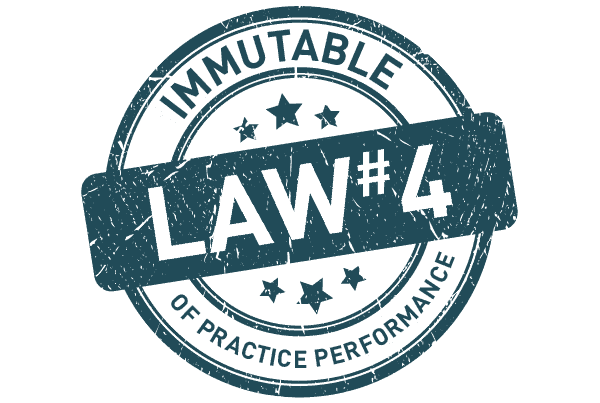 Performance Monitoring – The Gateway to Sustained Practice Growth